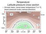 temperature latitude pressure cross section