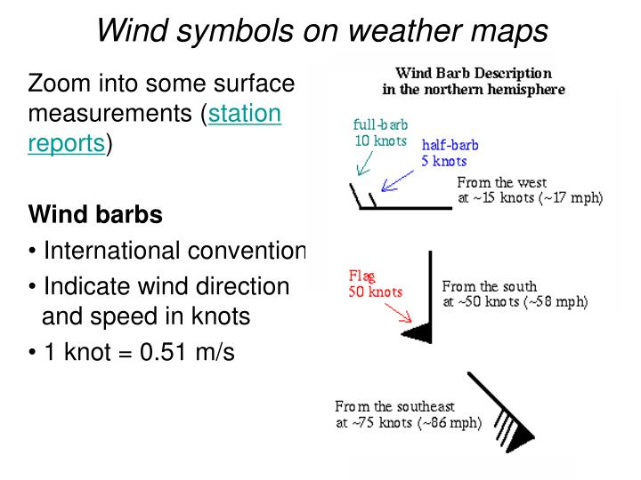 Wind symbols on weather maps