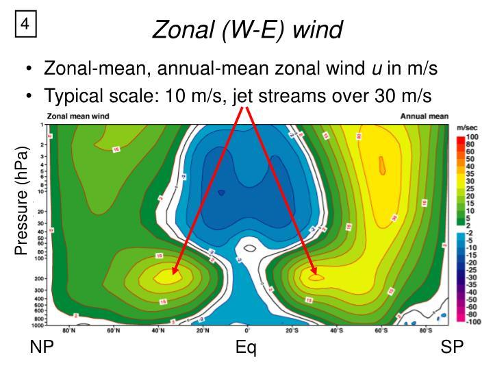 Zonal (W-E) wind