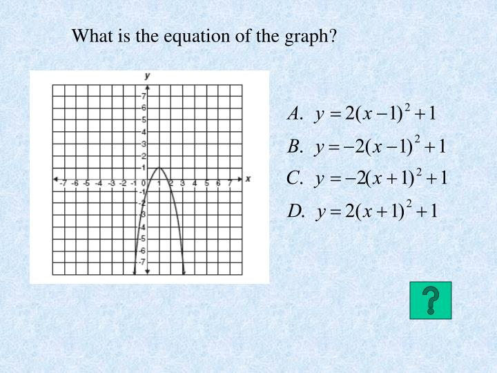 What is the equation of the graph?