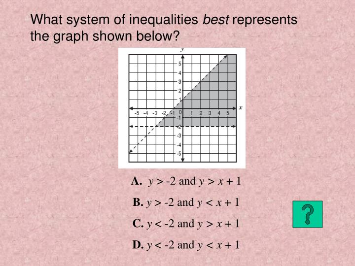 What system of inequalities