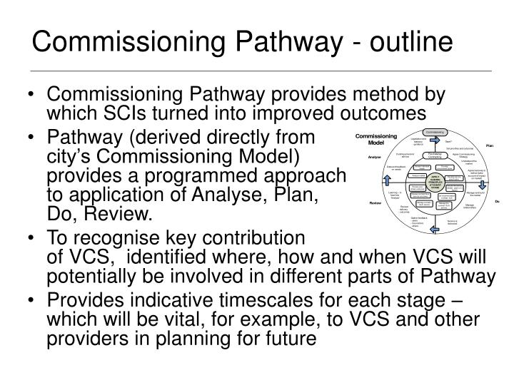 Commissioning Pathway - outline