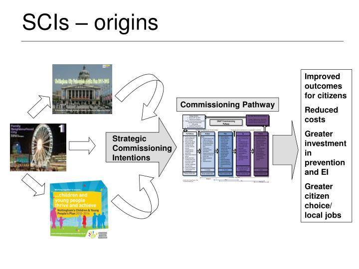 SCIs – origins
