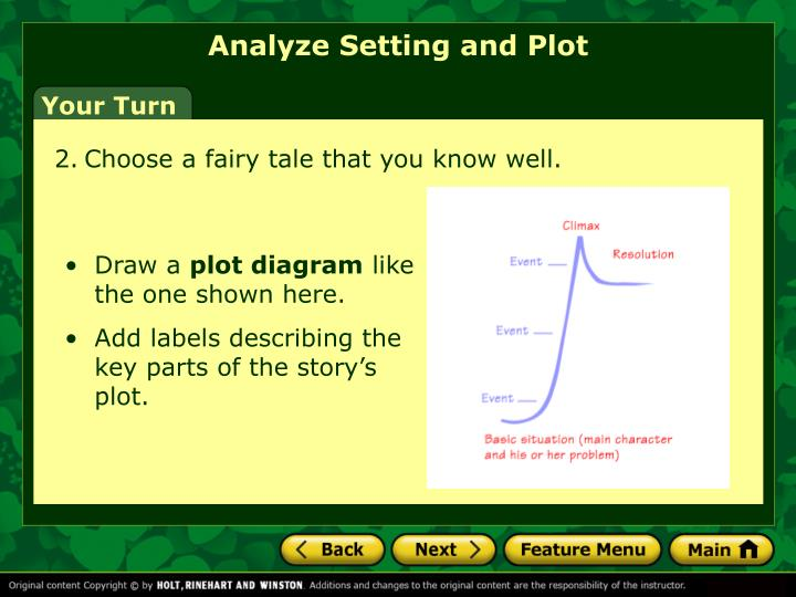 Analyze Setting and Plot