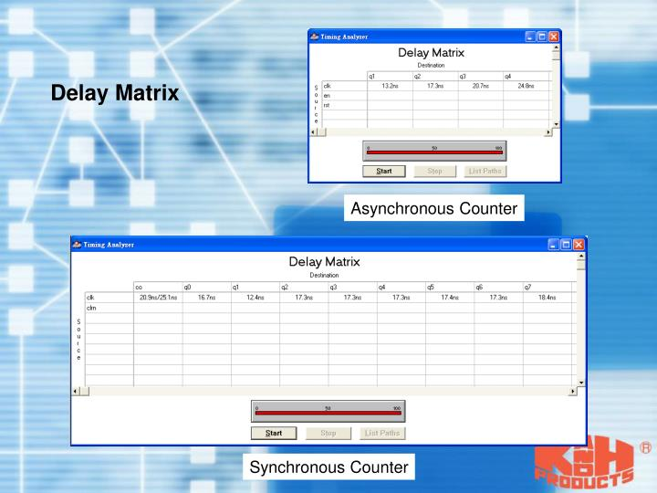 Delay Matrix