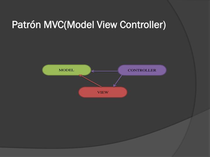Patrón MVC(