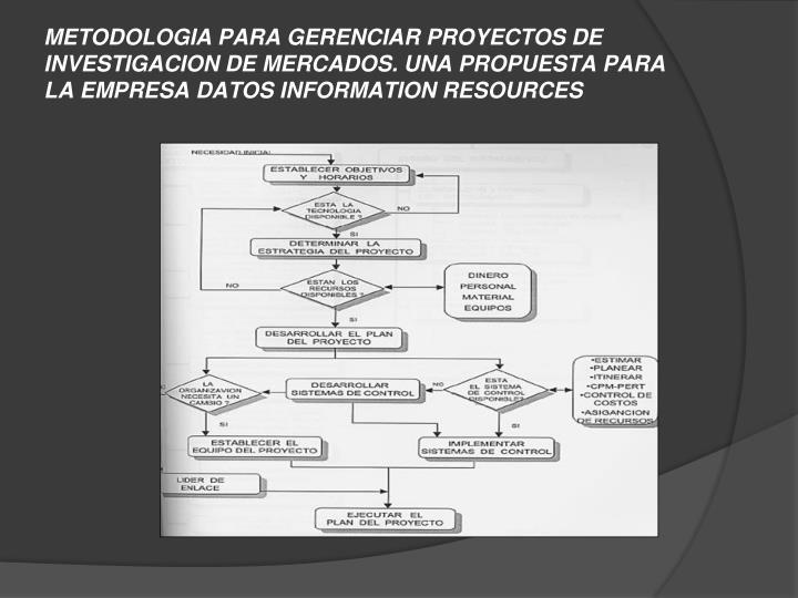 METODOLOGIA PARA GERENCIAR PROYECTOS DE INVESTIGACION DE MERCADOS. UNA PROPUESTA PARA LA EMPRESA DATOS INFORMATION RESOURCES