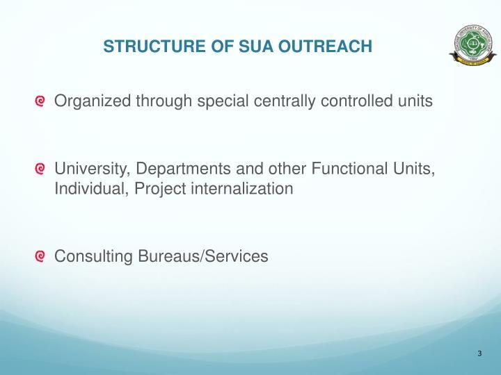 STRUCTURE OF SUA OUTREACH