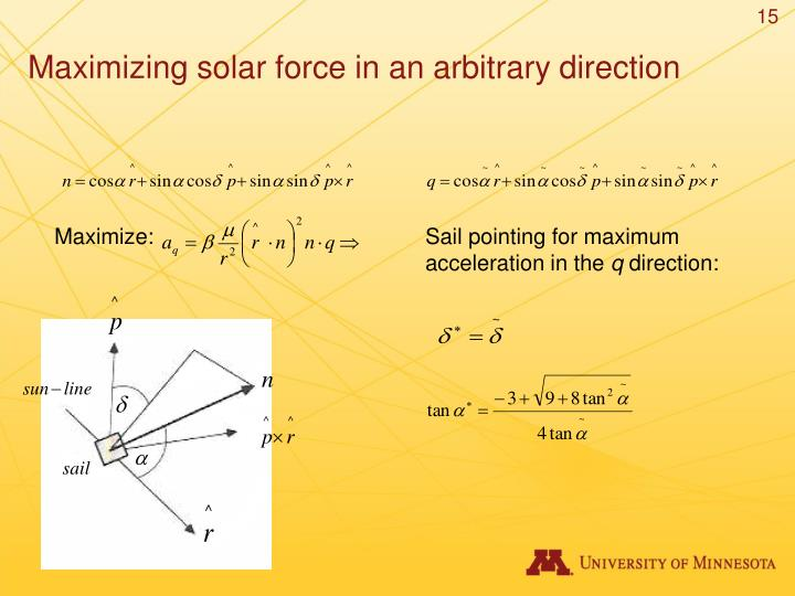 Maximizing solar force in an arbitrary direction