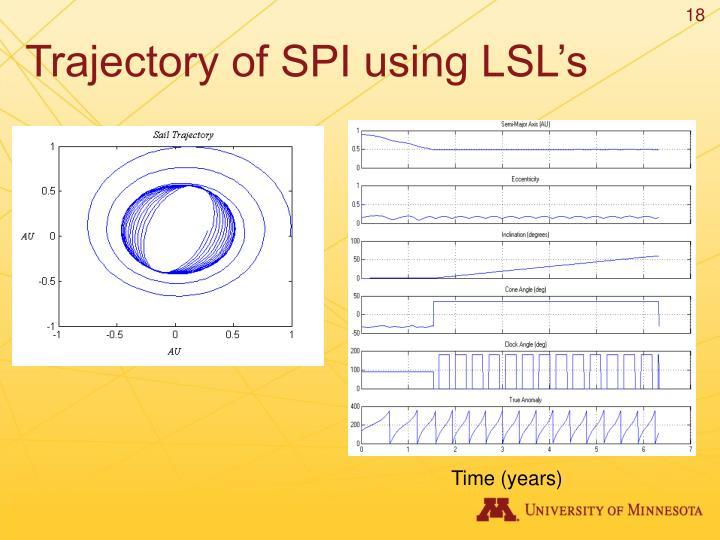 Trajectory of SPI using LSL's