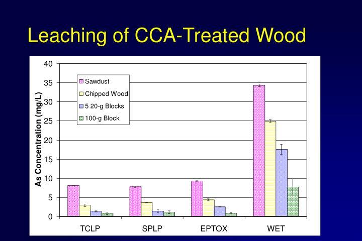 Leaching of CCA-Treated Wood