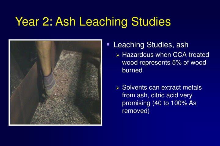 Year 2: Ash Leaching Studies