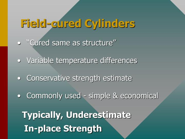 Field-cured Cylinders