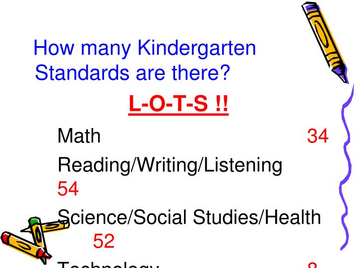 How many Kindergarten Standards are there?