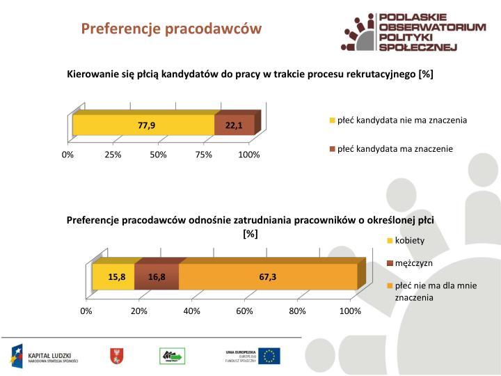 Preferencje pracodawców