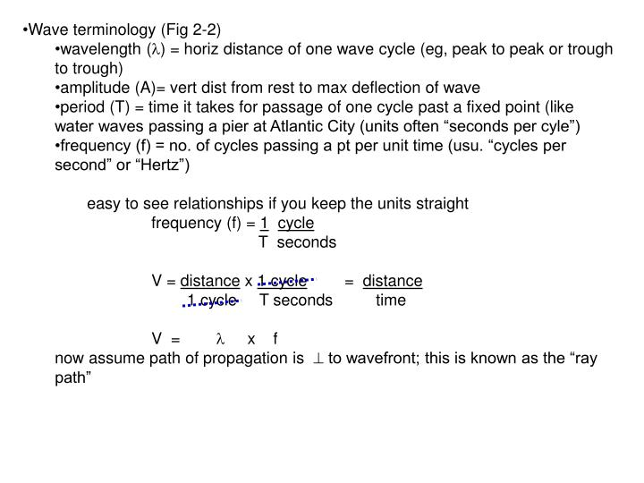 Wave terminology (Fig 2-2)