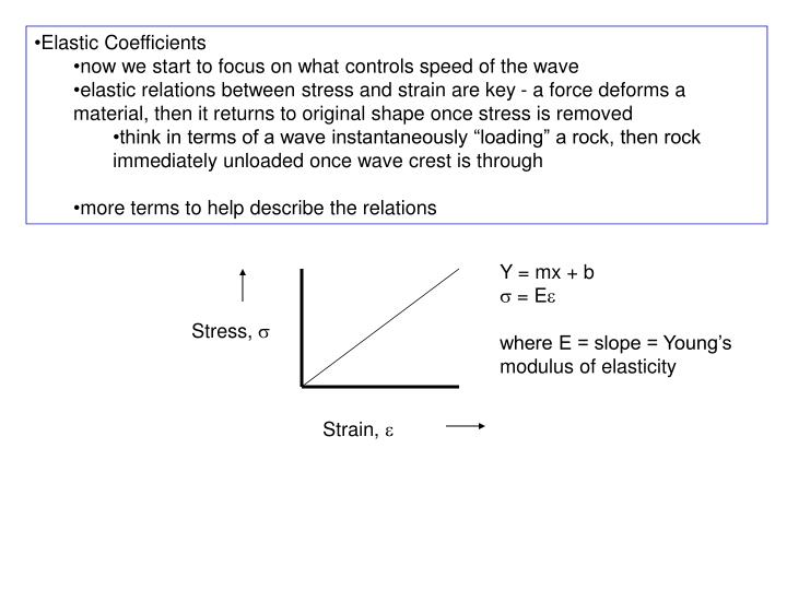 Elastic Coefficients