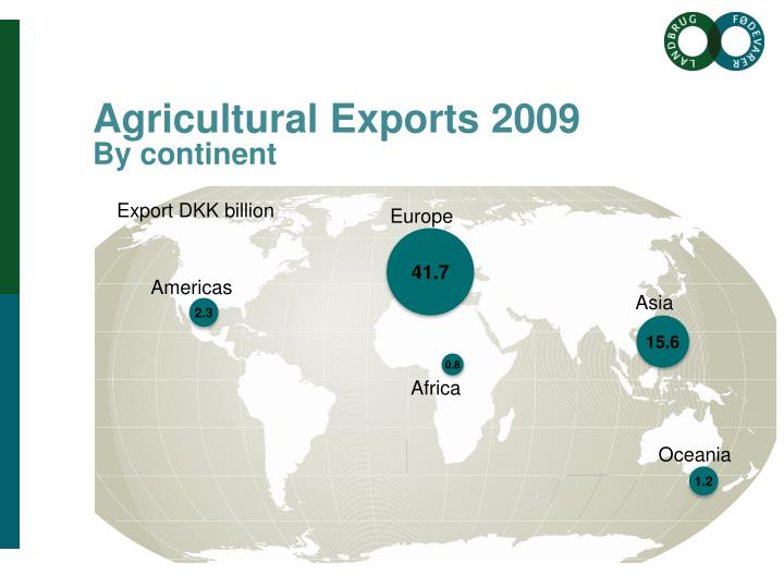 Agricultural Exports 2009