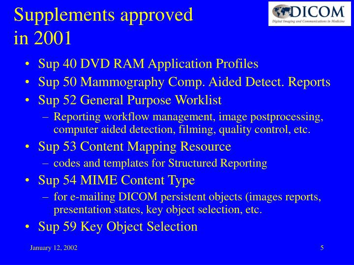 Sup 40 DVD RAM Application Profiles