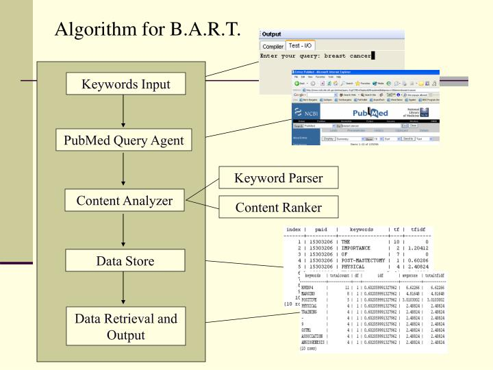 Algorithm for B.A.R.T.