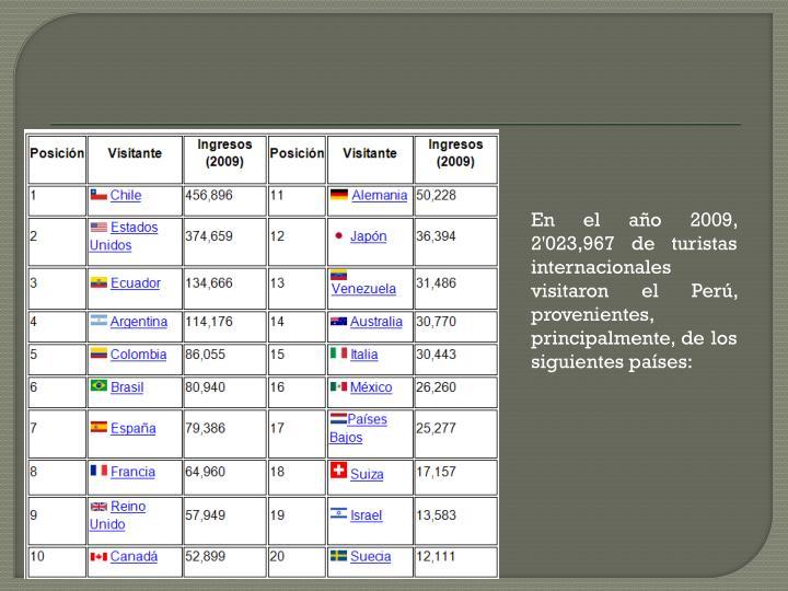 En el año 2009, 2'023,967 de turistas internacionales visitaron el Perú, provenientes, principalmente, de los siguientes