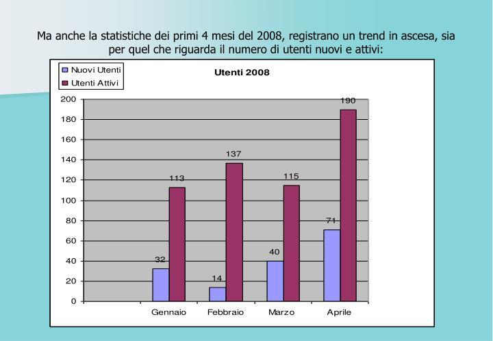 Ma anche la statistiche dei primi 4 mesi del 2008, registrano un trend in ascesa, sia per quel che riguarda il numero di utenti nuovi e attivi:
