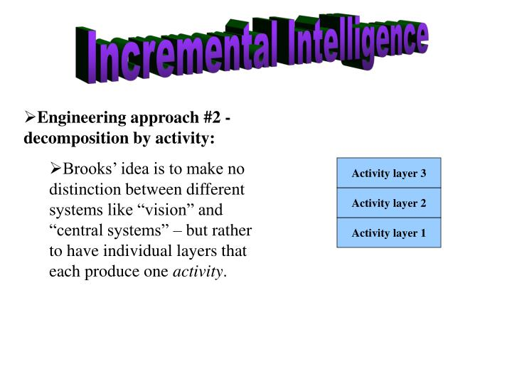 Incremental Intelligence