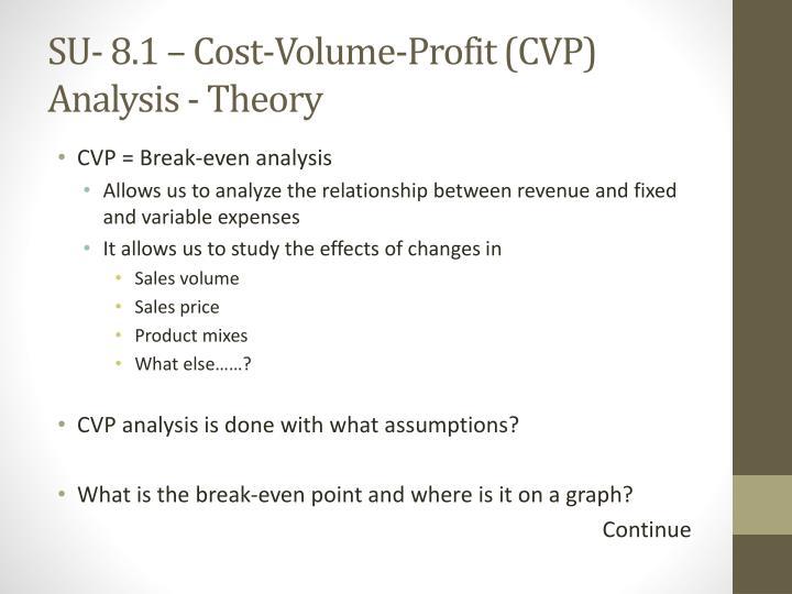 SU- 8.1 – Cost-Volume-Profit (CVP) Analysis - Theory