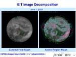 eit image decomposition