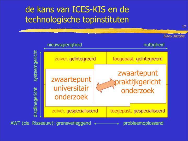 de kans van ICES-KIS en de technologische topinstituten
