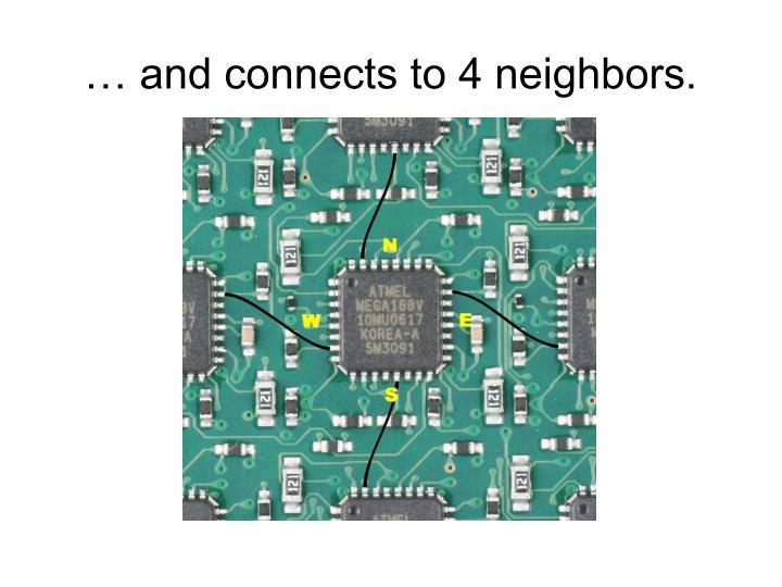 … and connects to 4 neighbors.