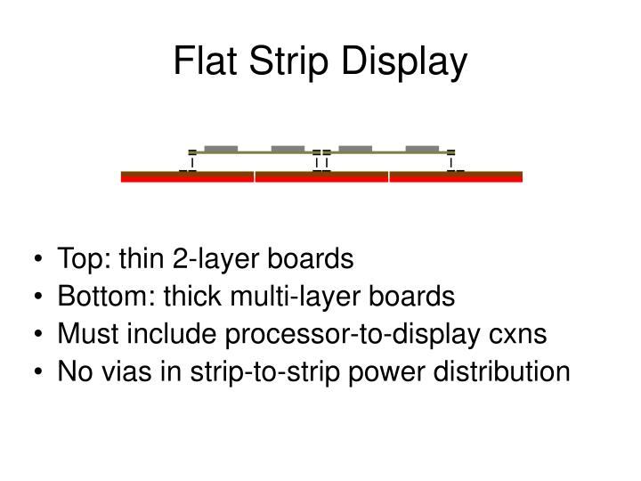 Flat Strip Display