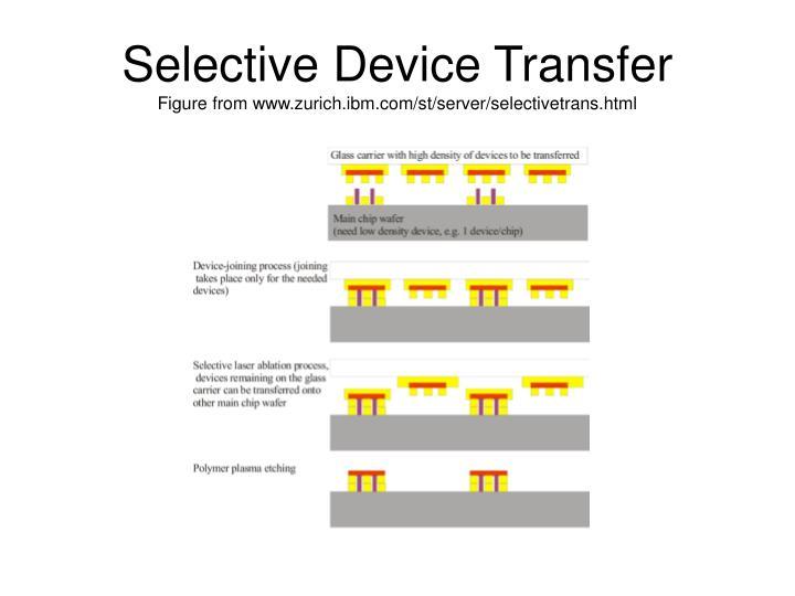 Selective Device Transfer