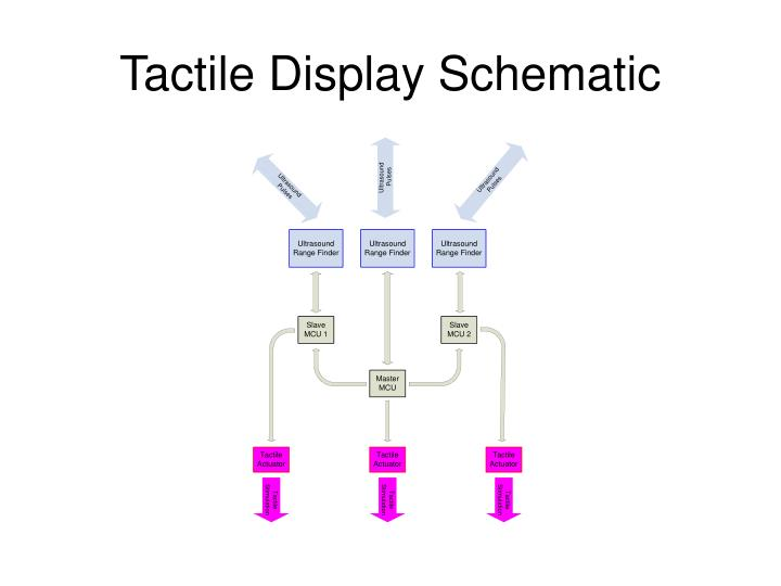 Tactile Display Schematic