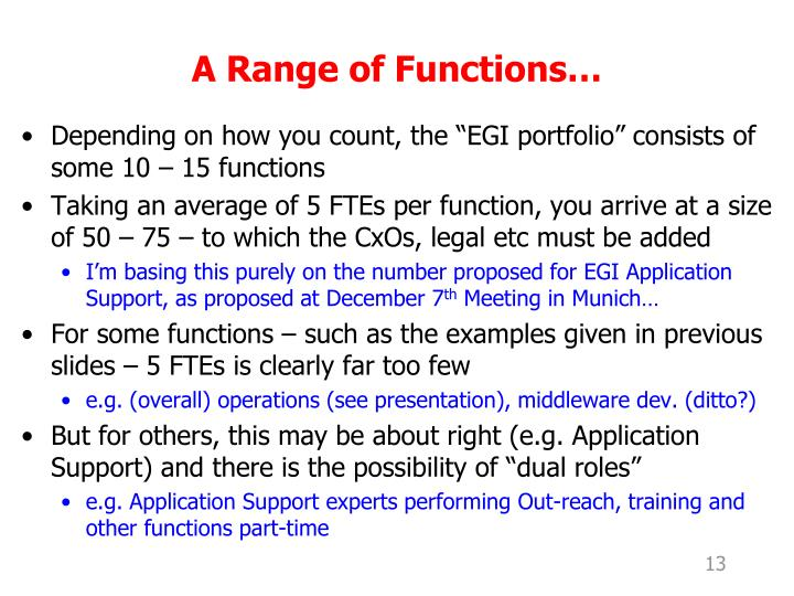 A Range of Functions…