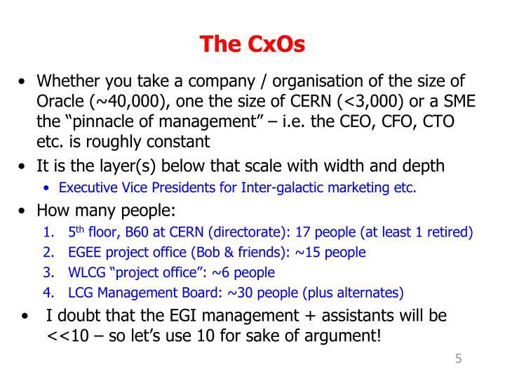 The CxOs