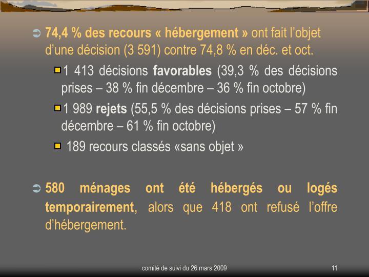74,4 % des recours «hébergement»