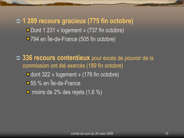 1 289 recours gracieux (775 fin octobre)