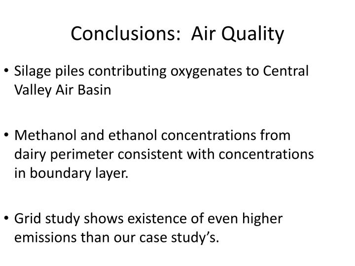 Conclusions:  Air Quality
