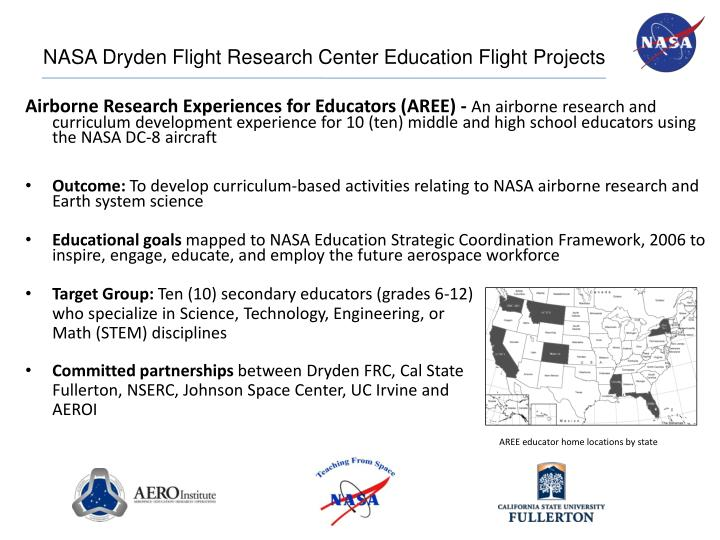 NASA Dryden Flight Research Center Education Flight Projects
