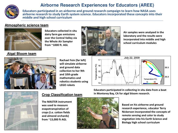 Airborne Research Experiences for Educators (AREE)