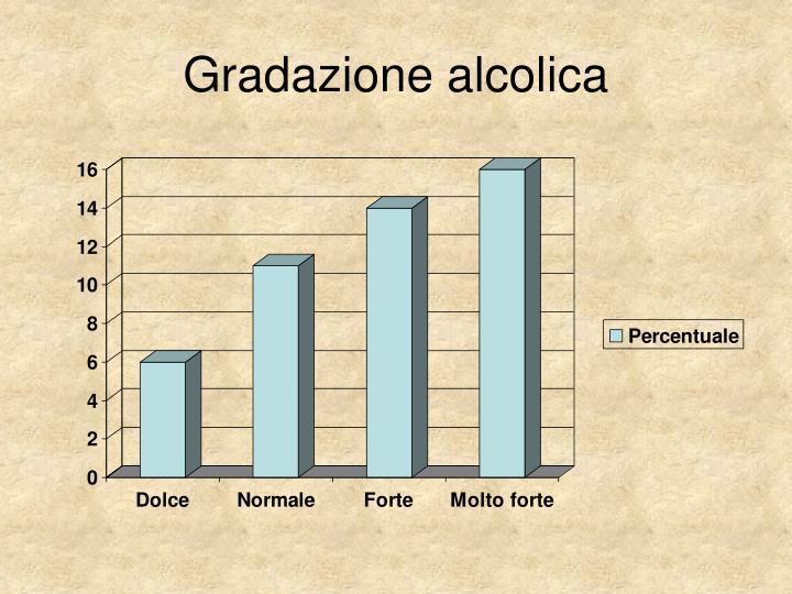 Gradazione alcolica