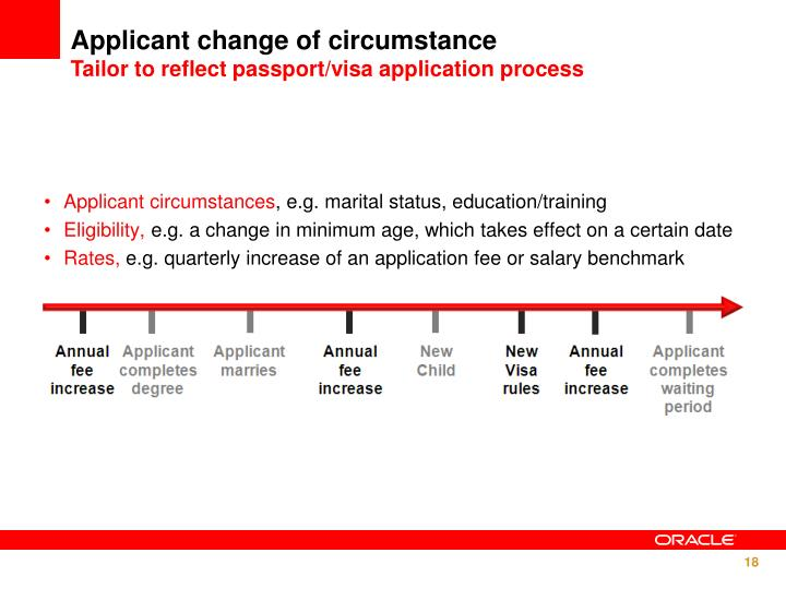 Applicant change of circumstance