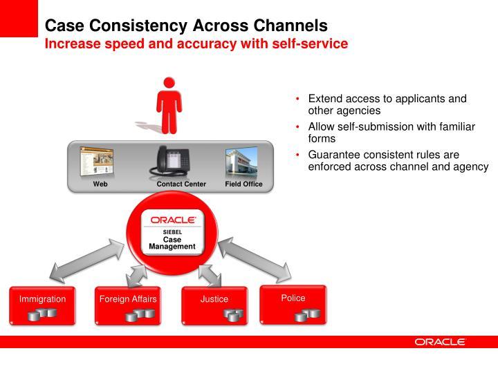 Case Consistency Across Channels