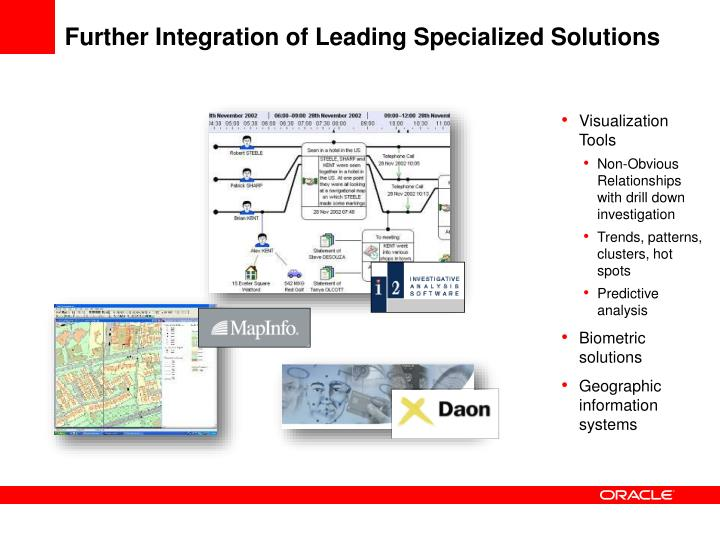 Further Integration of Leading Specialized Solutions