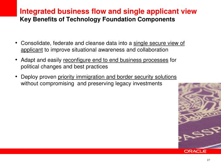Integrated business flow and single applicant view
