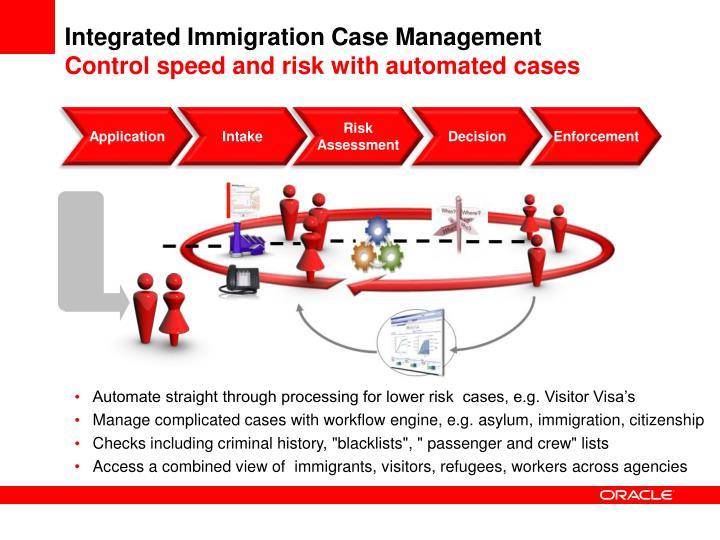 Integrated Immigration Case Management
