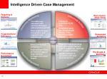 intelligence driven case management