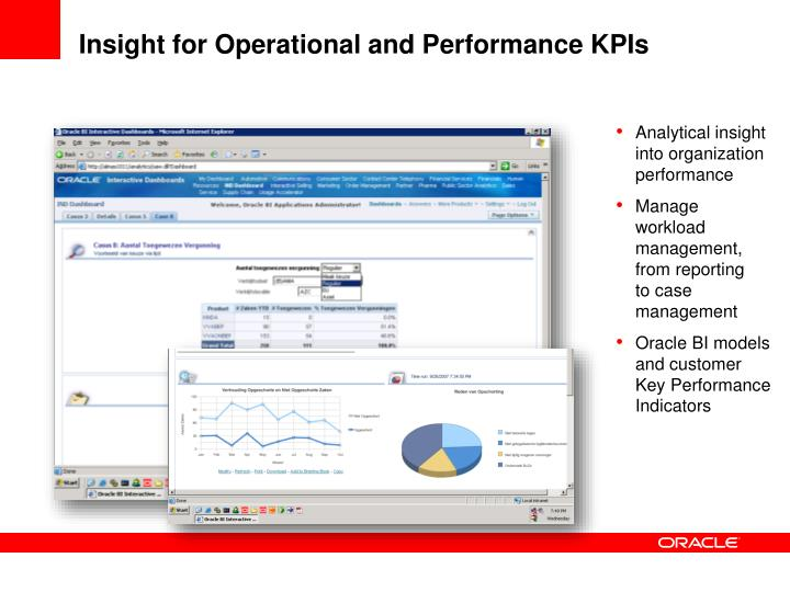 Insight for Operational and Performance KPIs