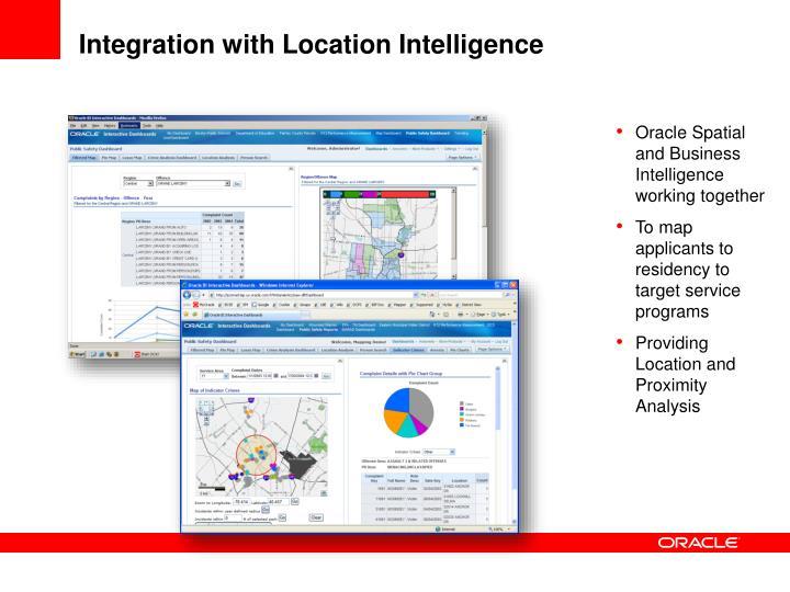 Integration with Location Intelligence